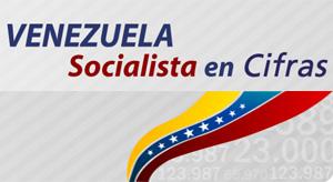 VENEZUELA SOCIALISTA EN CIFRAS