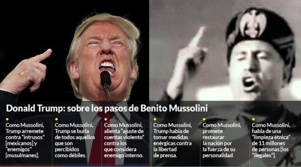 trump-el-fascismo