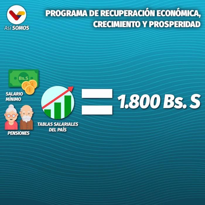 salario-venezuela