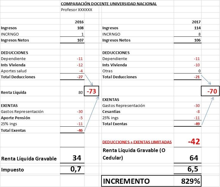TABLA_1-IMPUESTO_RENTA
